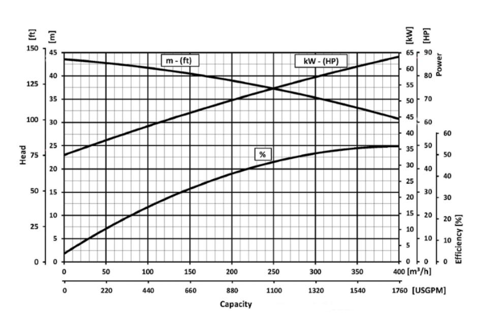 Slurry Pump Basics ǀ What is a Slurry Pump ǀ Slurry Pump Components